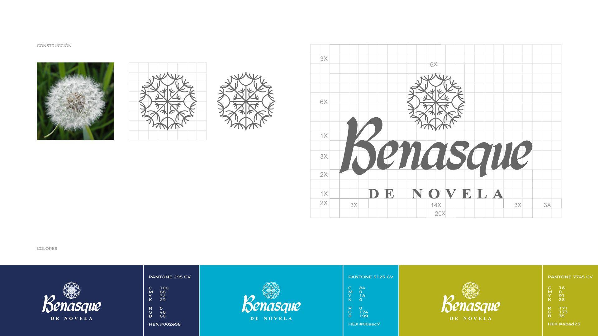 Benasque de Novela - Imagen de marca